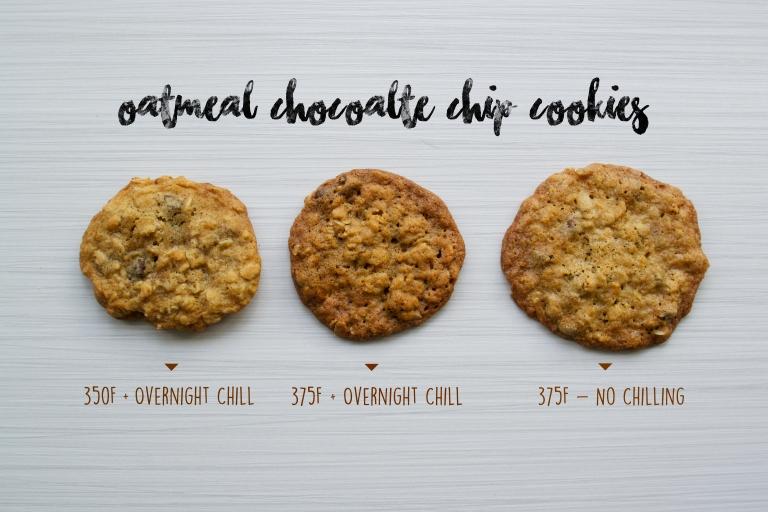 oatmealchocolatechipcookie